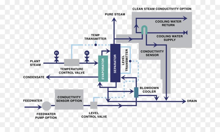 Diagram Generator Uap Uap Gambar Png