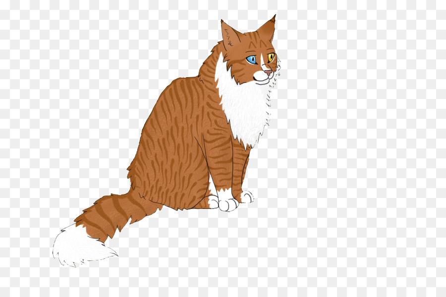 Unduh 97+  Gambar Kucing Png Paling Baru