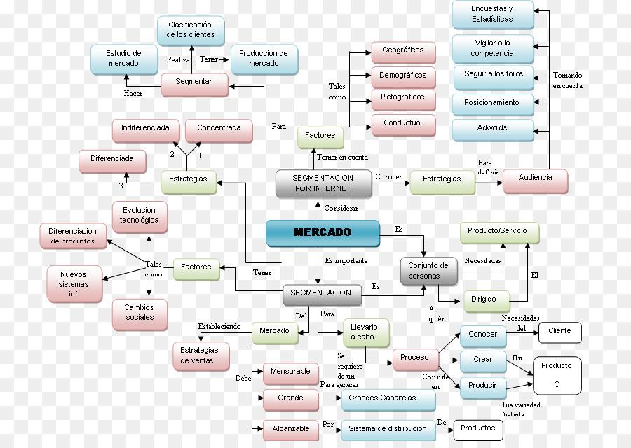 M-dagang - Wikipedia bahasa Indonesia, ensiklopedia bebas