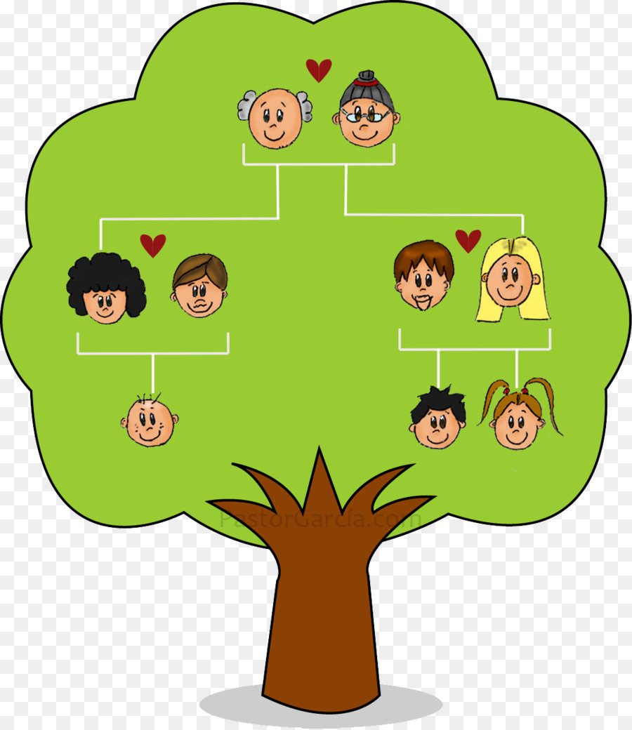 Contoh Gambar Pohon Keluarga - Kumpulan Gambar Menarik ...