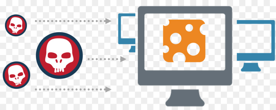 Penipuan Teknologi Internet Jaringan Komputer Gambar Png