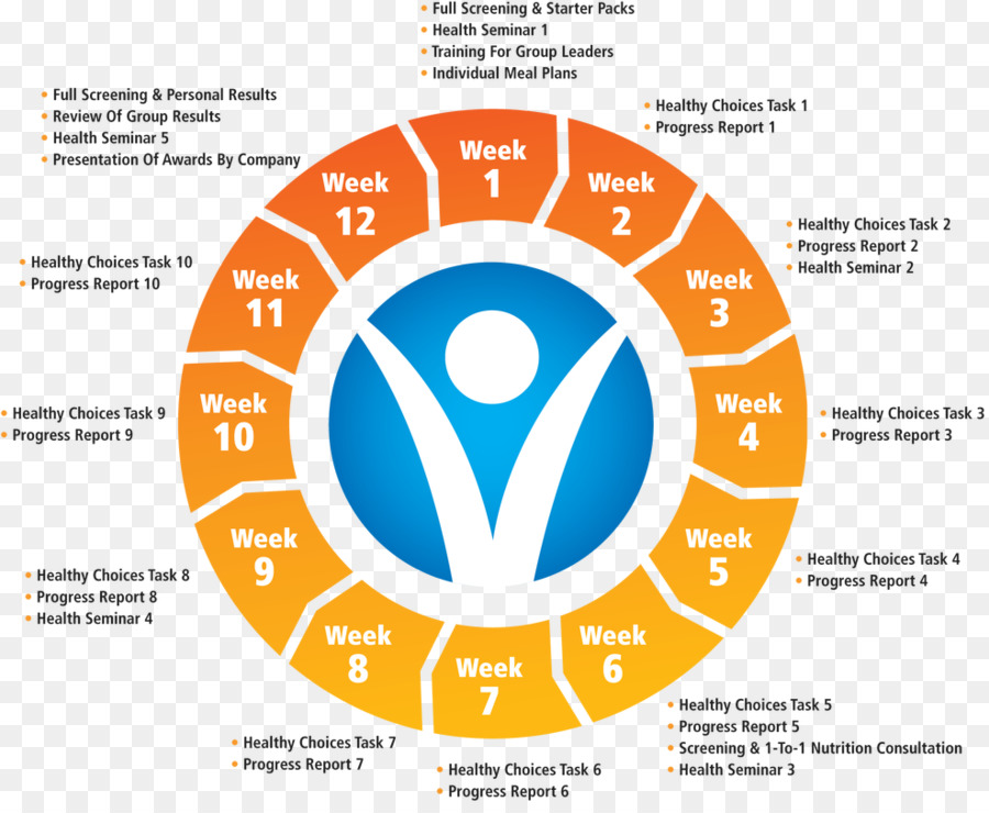 Tempat Kerja Promosi Kesehatan Kesehatan Tempat Kerja Gambar Png