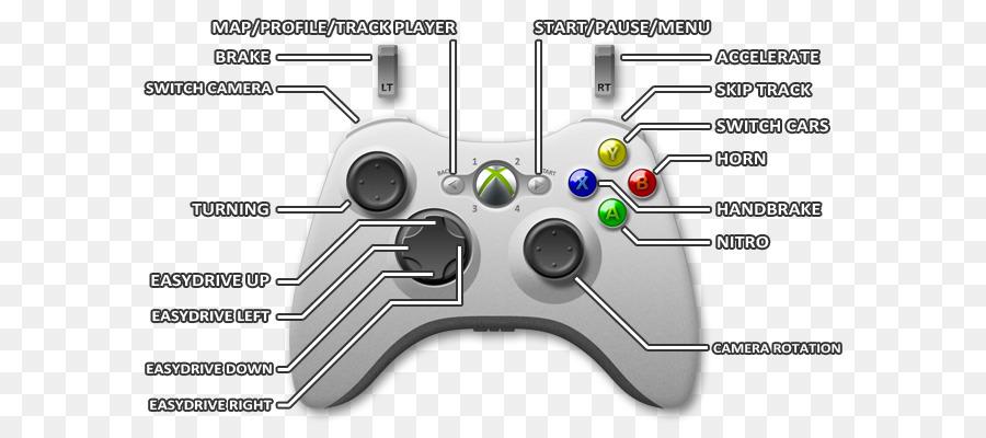 Assassins Creed Iii Xbox 360 Assassins Creed Persaudaraan Gambar Png