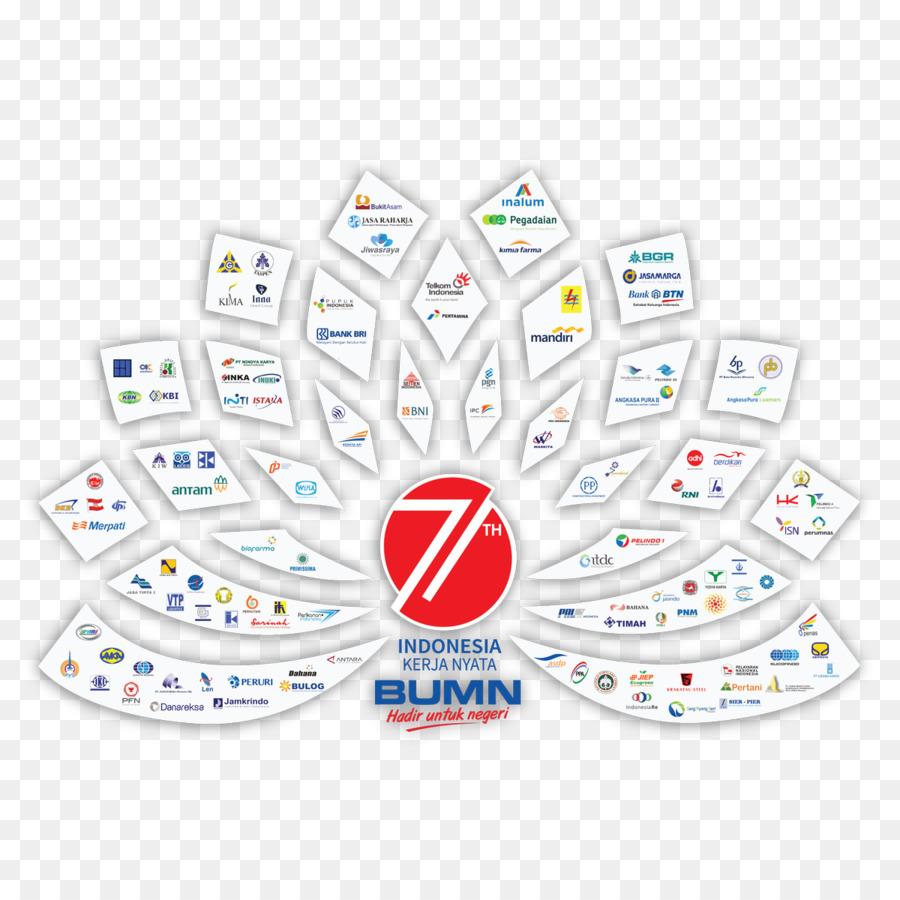 Bumn Adalah Perusahaan Milik : 4 Bumn Masuk Daftar 200 ...