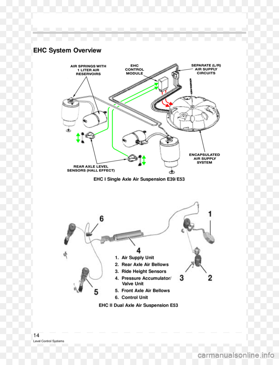 2014 Bmw User's Wiring Diagram For Navigation Entertainment Andmunication