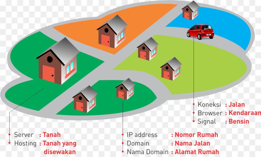 Gambar Desa Kartun Gambar Png